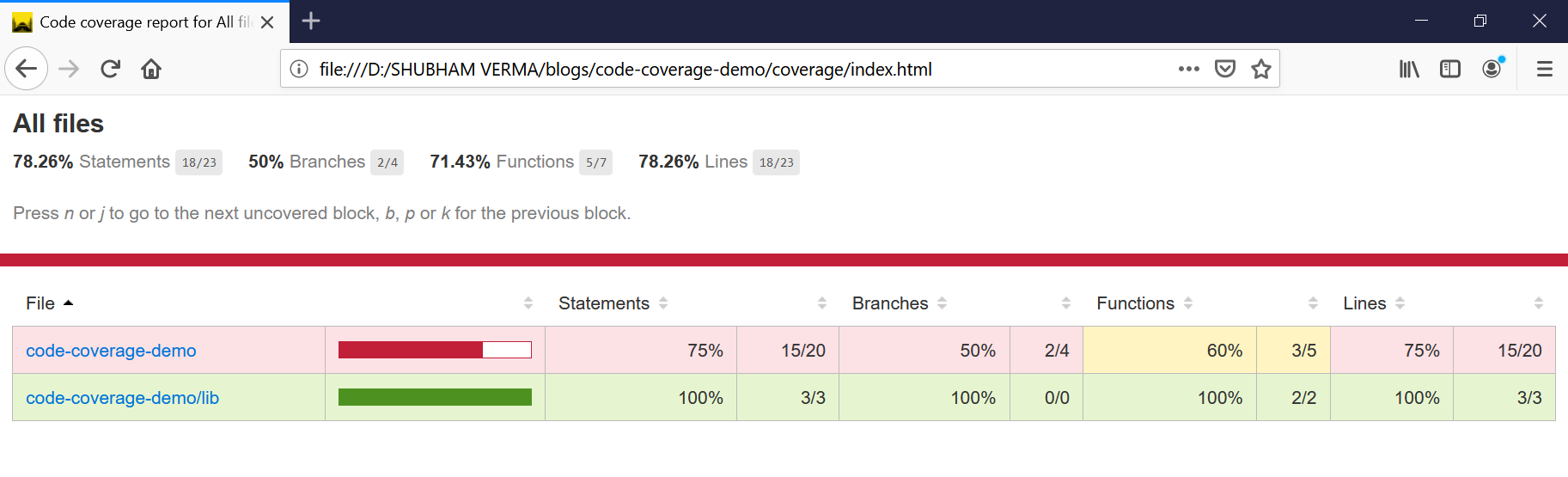 What is code coverage and how do we measure it?